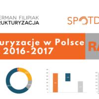 Restrukturyzacje w Polsce w latach 2016-2017Raport Na Dwulecie Funkcjonowania Prawa Restrukturyzacyjnego